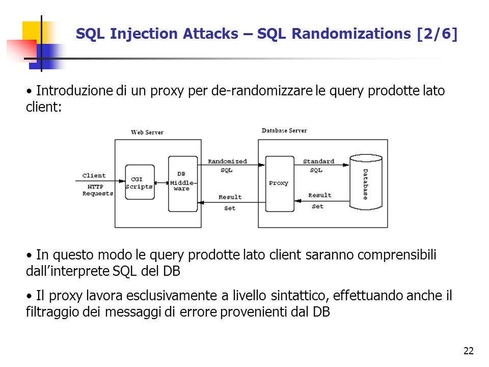 SQL Injection Attacks – SQL Randomizations [2/6]